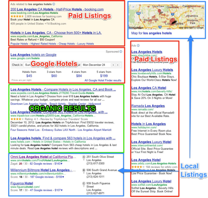 Search Engine Results Page - How Search Engines Work