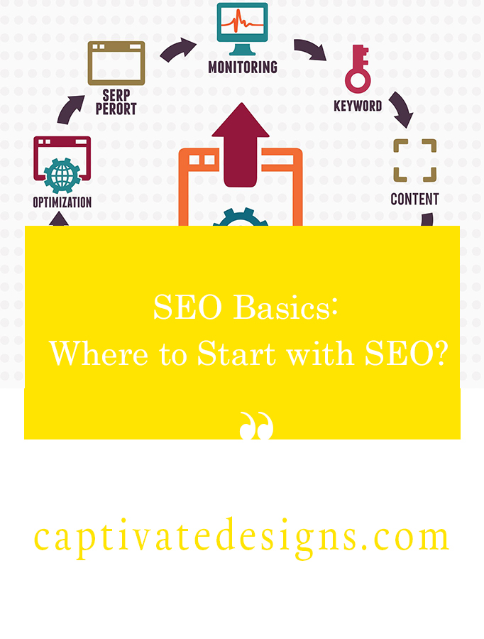 SEO Basics- Where to start with SEO.